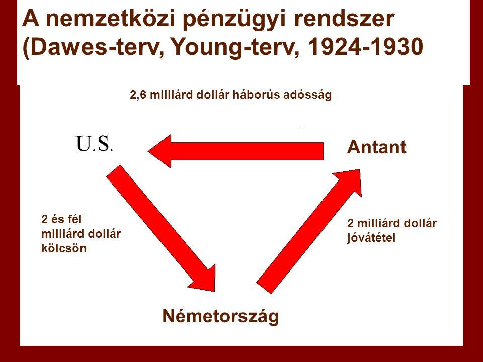 A nemzetközi pénzügyi rendszer (Dawes-terv, Young-terv, 1924-1930 2,6 milliárd dollár háborús adósság 2 milliárd dollár jóvátétel 2 és fél milliárd do