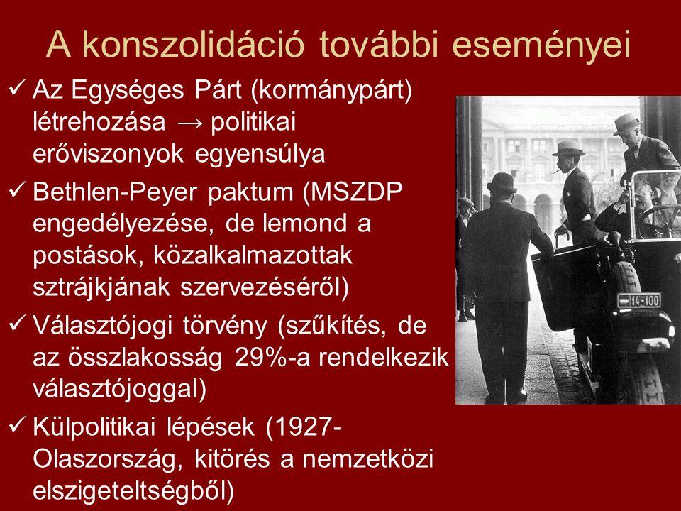 A konszolidáció további eseményei  Az Egységes Párt (kormánypárt) létrehozása → politikai erőviszonyok egyensúlya  Bethlen-Peyer paktum (MSZDP enged
