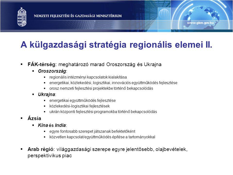 A külgazdasági stratégia regionális elemei II.
