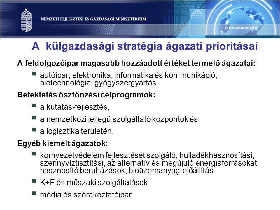 A külgazdasági stratégia ágazati prioritásai A feldolgozóipar magasabb hozzáadott értéket termelő ágazatai:  autóipar, elektronika, informatika és kommunikáció, biotechnológia, gyógyszergyártás Befektetés ösztönzési célprogramok:  a kutatás-fejlesztés,  a nemzetközi jellegű szolgáltató központok és  a logisztika területén.