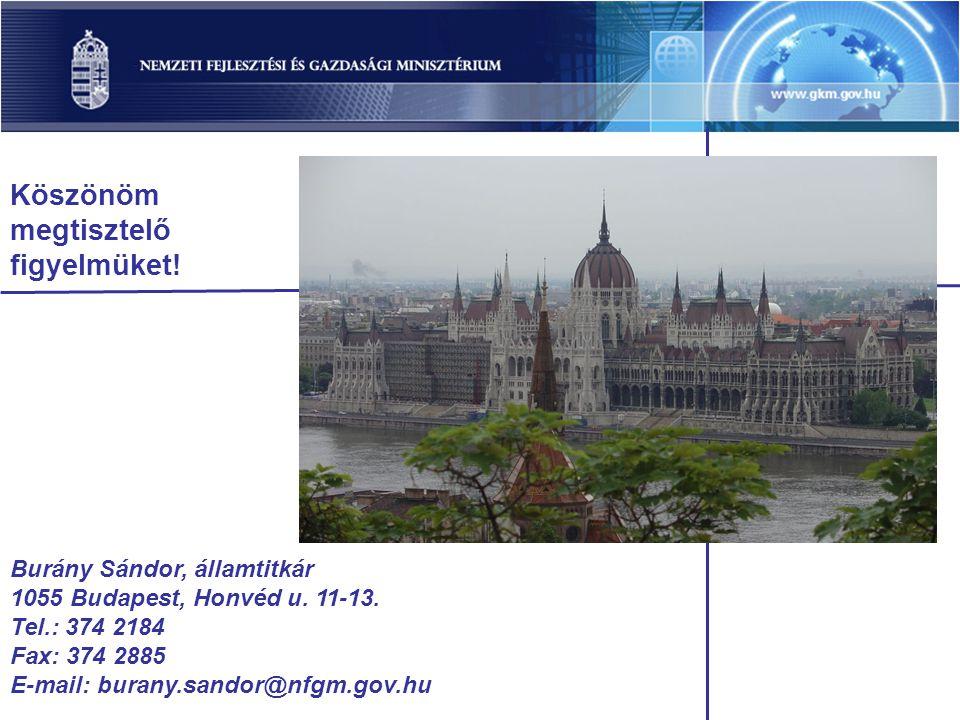 Köszönöm megtisztelő figyelmüket. Burány Sándor, államtitkár 1055 Budapest, Honvéd u.