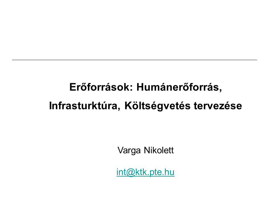 Erőforrások: Humánerőforrás, Infrasturktúra, Költségvetés tervezése Varga Nikolett int@ktk.pte.hu int@ktk.pte.hu