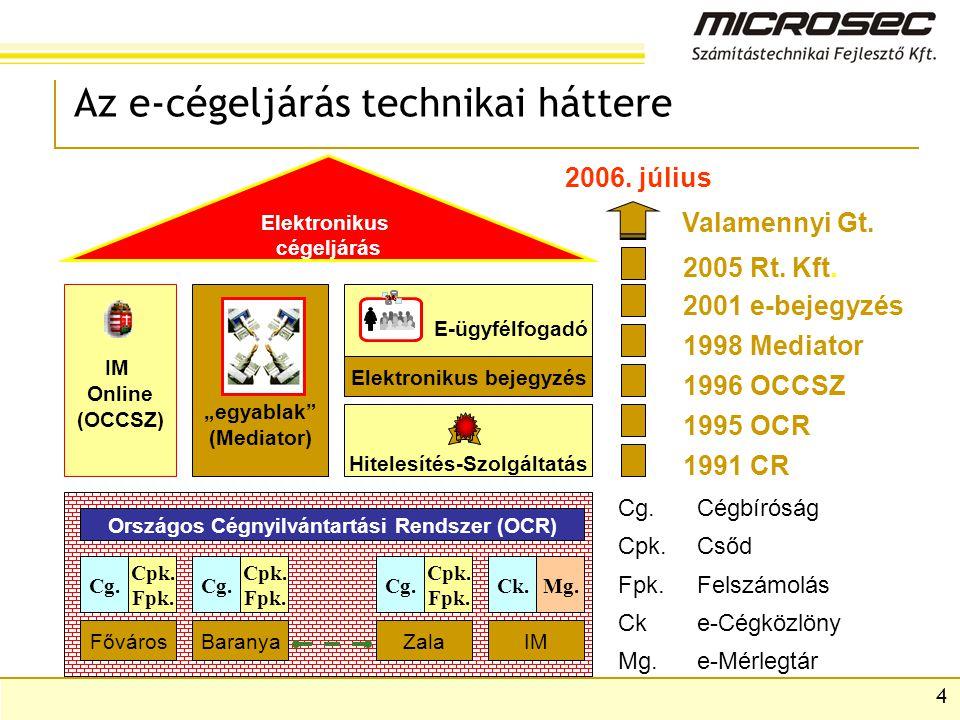 4 Az e-cégeljárás technikai háttere Elektronikus Számlaszám változás IMFővárosBaranyaZala Országos Cégnyilvántartási Rendszer (OCR) Cg. Cpk. Fpk. Cpk.