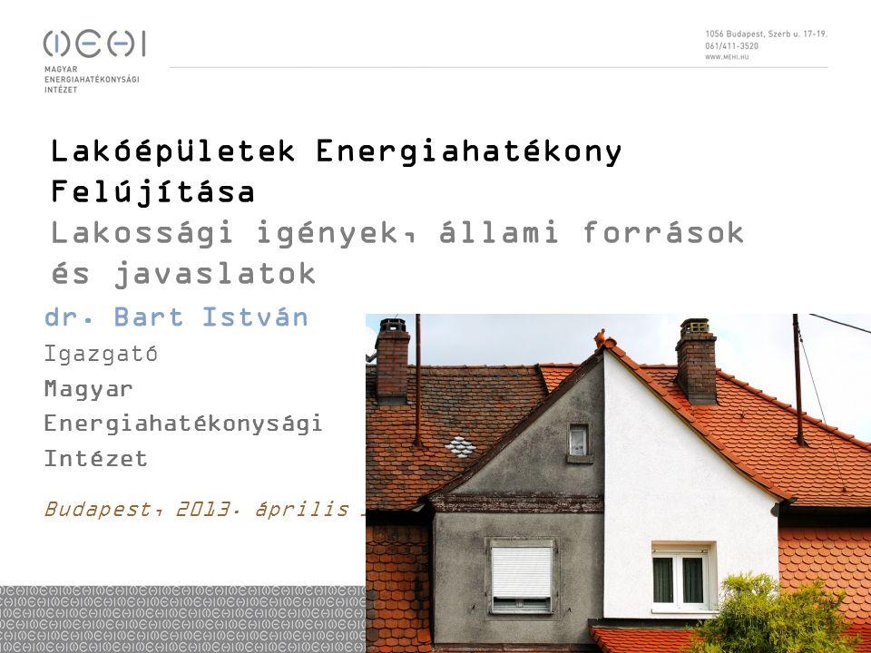 Budapest, 2013. április 11. dr. Bart István Igazgató Magyar Energiahatékonysági Intézet Lakóépületek Energiahatékony Felújítása Lakossági igények, áll