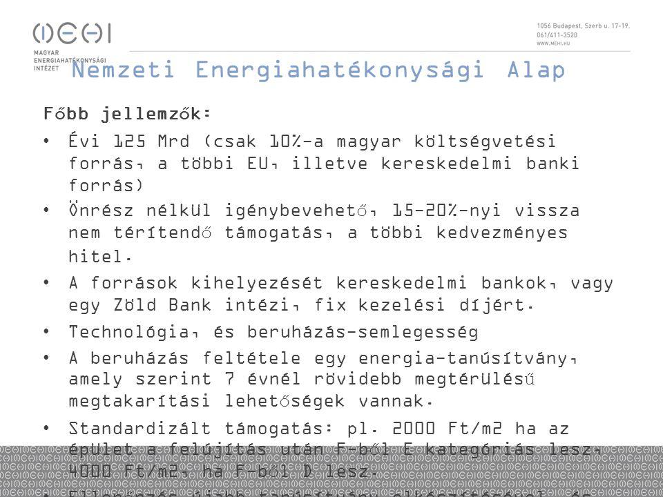 Nemzeti Energiahatékonysági Alap Főbb jellemzők: •Évi 125 Mrd (csak 10%-a magyar költségvetési forrás, a többi EU, illetve kereskedelmi banki forrás)
