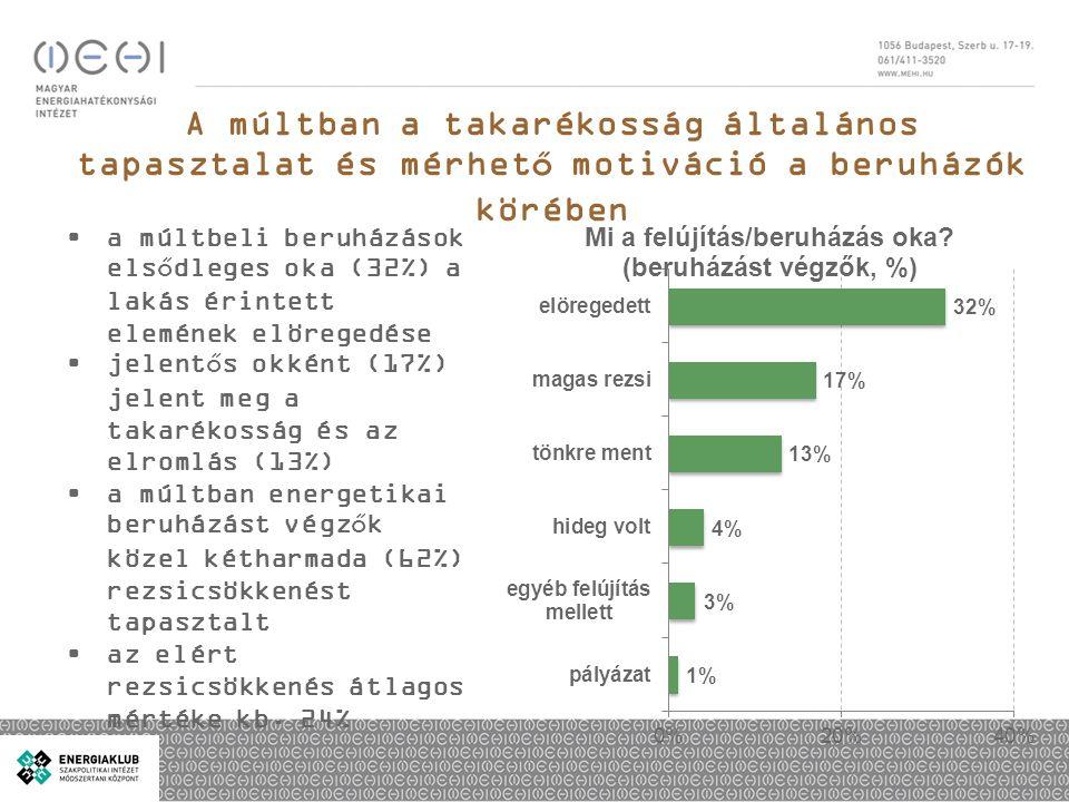 A múltban a takarékosság általános tapasztalat és mérhető motiváció a beruházók körében • a múltbeli beruházások elsődleges oka (32%) a lakás érintett