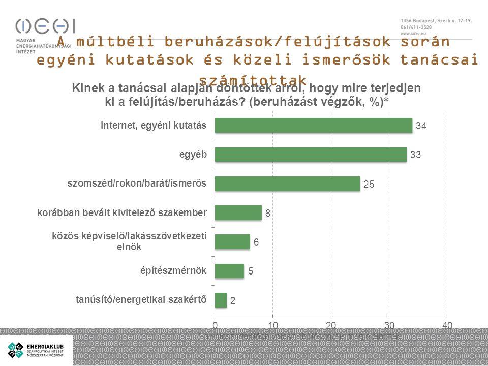Állami források az energiahatékonyságra 2013-ban Források: •KEOP (inkl.