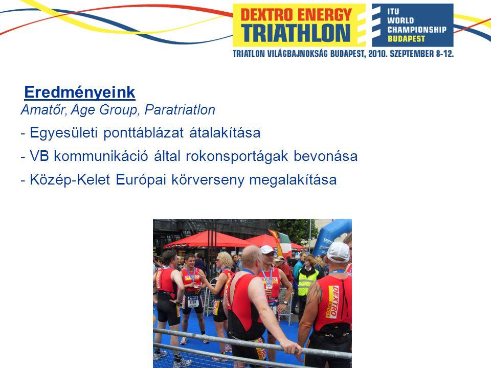 Eredményeink Sportdiplomácia - Tiszaújváros ITU regionális képzési központ