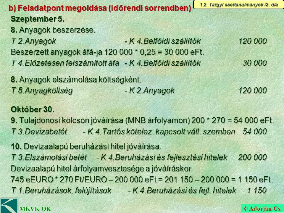 © Adorján Cs. MKVK OK b) Feladatpont megoldása (időrendi sorrendben) Szeptember 5.