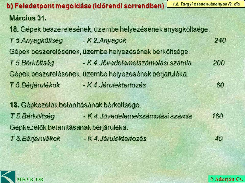 © Adorján Cs. MKVK OK b) Feladatpont megoldása (időrendi sorrendben) Március 31.