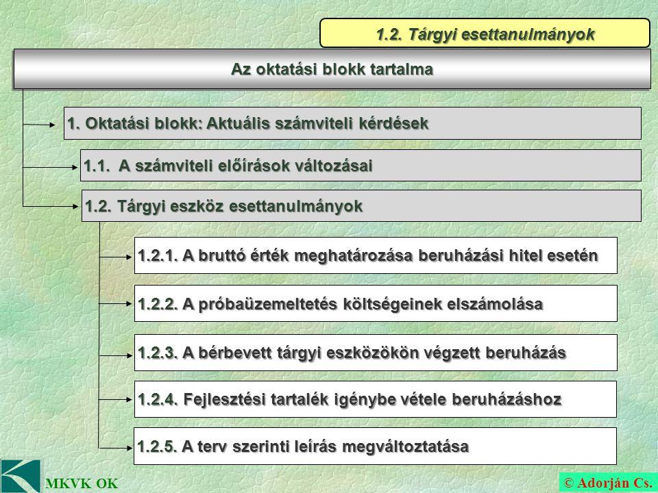 © Adorján Cs. MKVK OK Az oktatási blokk tartalma 1.2.