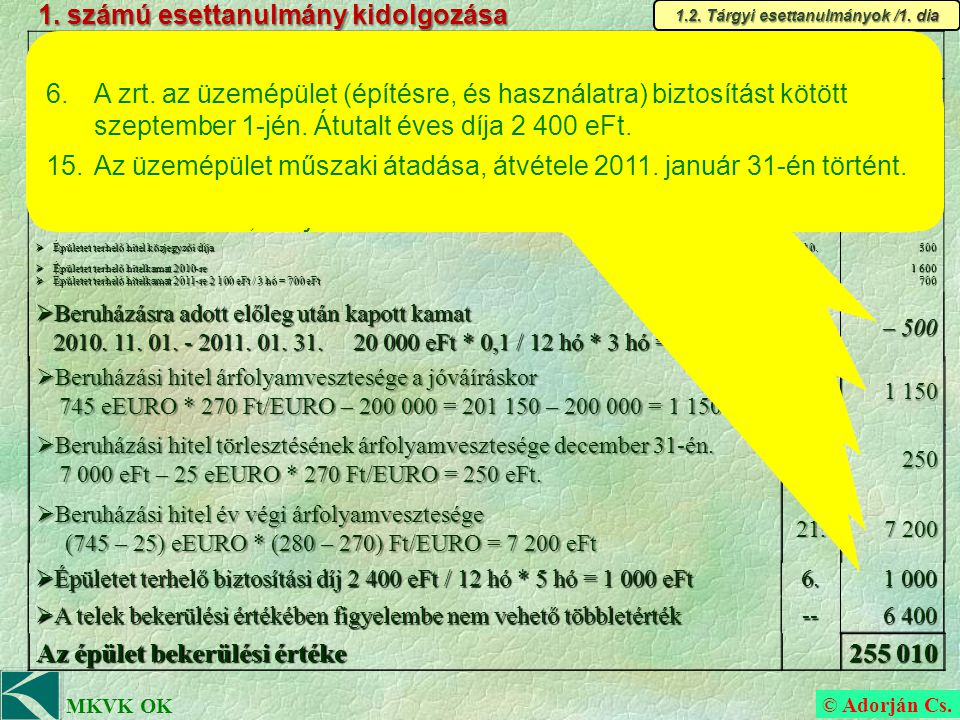 © Adorján Cs.MKVK OK b) Feladatpont megoldása (időrendi sorrendben) 6.