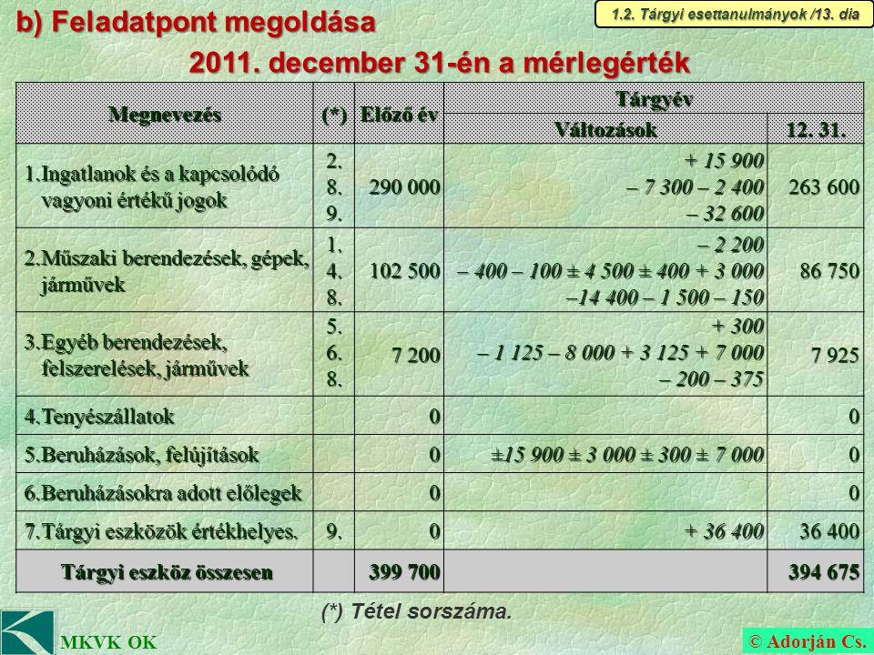 © Adorján Cs. MKVK OK b) Feladatpont megoldása 1.2.