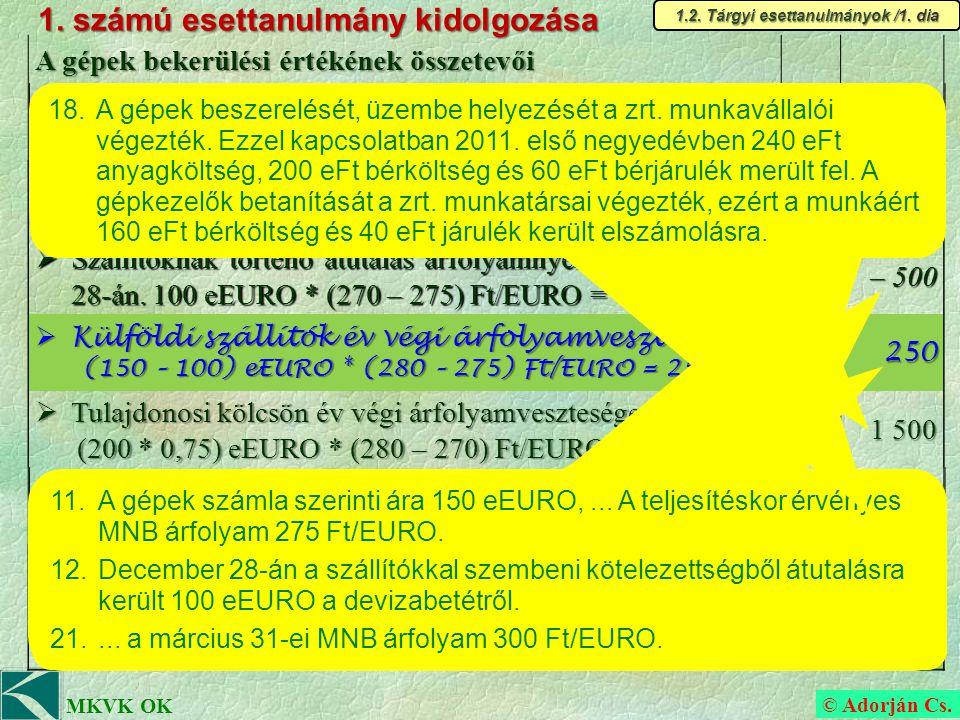 © Adorján Cs.MKVK OK A tárgyi eszközök analitikus nyilvántartásából az alábbiakat ismerjük 2011.