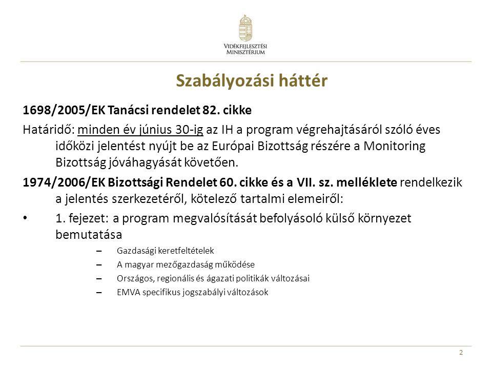 1698/2005/EK Tanácsi rendelet 82.