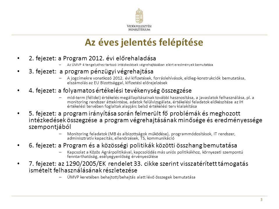 Az éves jelentés felépítése • 2.fejezet: a Program 2012.