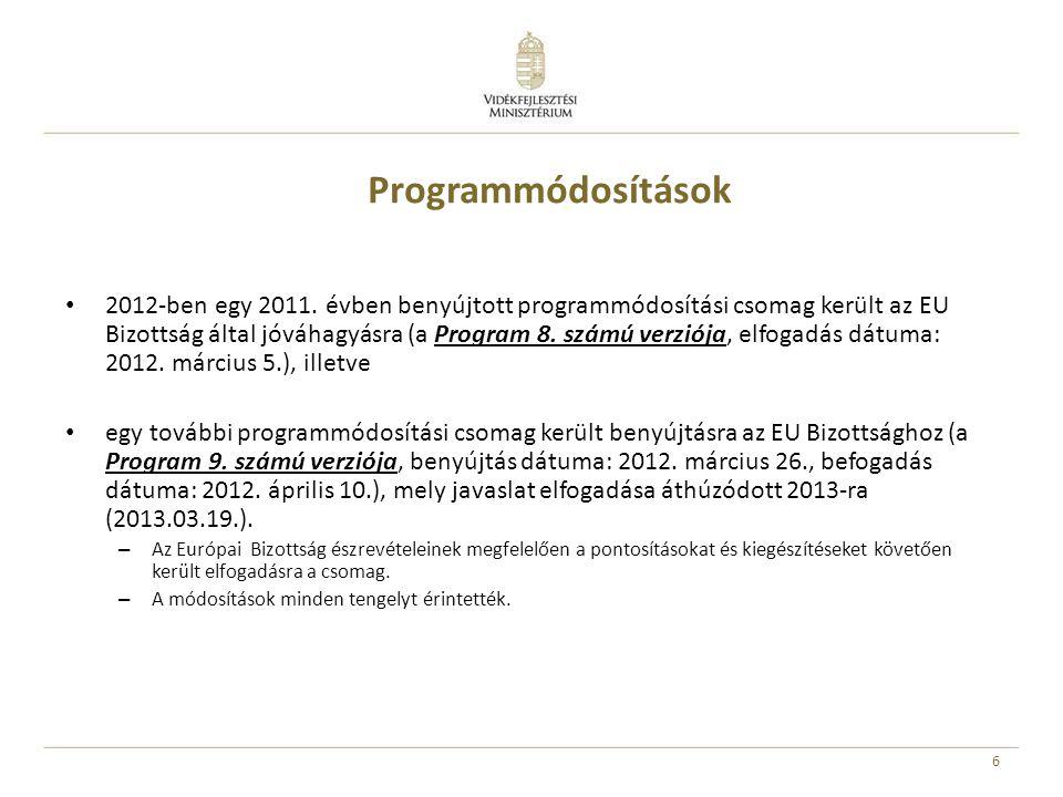 Programmódosítások • 2012-ben egy 2011.