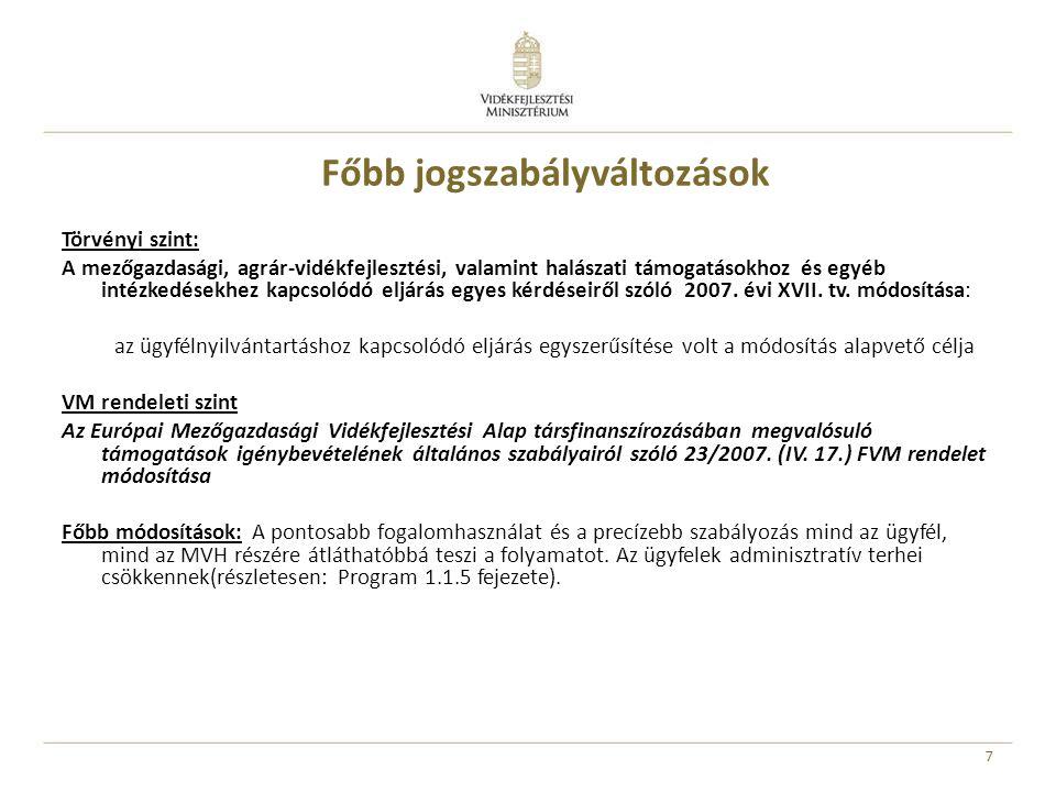 Főbb jogszabályváltozások Törvényi szint: A mezőgazdasági, agrár-vidékfejlesztési, valamint halászati támogatásokhoz és egyéb intézkedésekhez kapcsolódó eljárás egyes kérdéseiről szóló 2007.