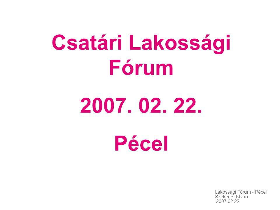 Lakossági Fórum - Pécel Szekeres István 2007.02.22. Csatári Lakossági Fórum 2007. 02. 22. Pécel