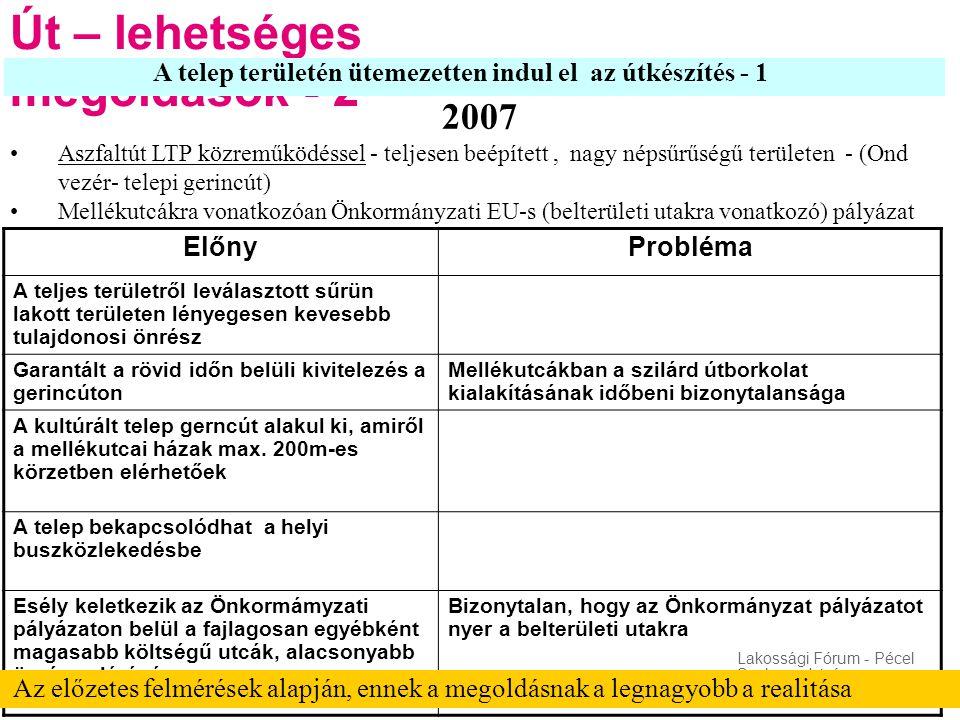 Lakossági Fórum - Pécel Szekeres István 2007.02.22. Út – lehetséges megoldások - 2 2007 •Aszfaltút LTP közreműködéssel - teljesen beépített, nagy néps