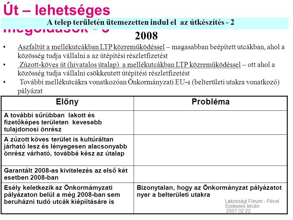 Lakossági Fórum - Pécel Szekeres István 2007.02.22. Út – lehetséges megoldások - 3 2008 •Aszfaltút a mellékutcákban LTP közreműködéssel – magasabban b
