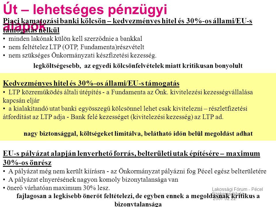 Lakossági Fórum - Pécel Szekeres István 2007.02.22. Út – lehetséges pénzügyi alapok Piaci kamatozási banki kölcsön – kedvezményes hitel és 30%-os álla