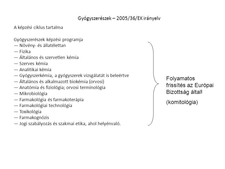 Gyógyszerészek – 2005/36/EK irányelv A képzési ciklus tartalma Gyógyszerészek képzési programja — Növény- és állatélettan — Fizika — Általános és szer