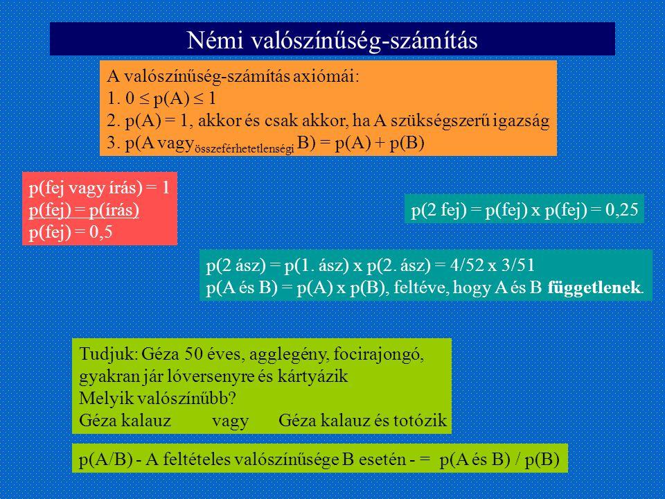 Némi valószínűség-számítás A valószínűség-számítás axiómái: 1. 0  p(A)  1 2. p(A) = 1, akkor és csak akkor, ha A szükségszerű igazság 3. p(A vagy ös