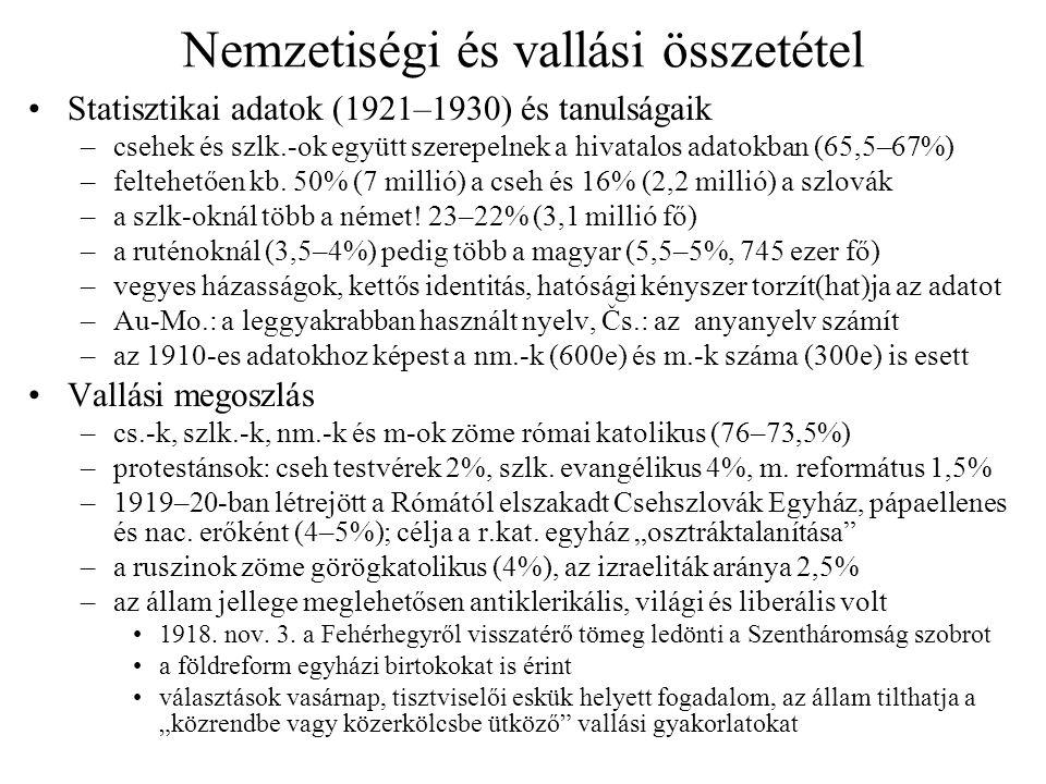 Nemzetiségi és vallási összetétel •Statisztikai adatok (1921–1930) és tanulságaik –csehek és szlk.-ok együtt szerepelnek a hivatalos adatokban (65,5–6