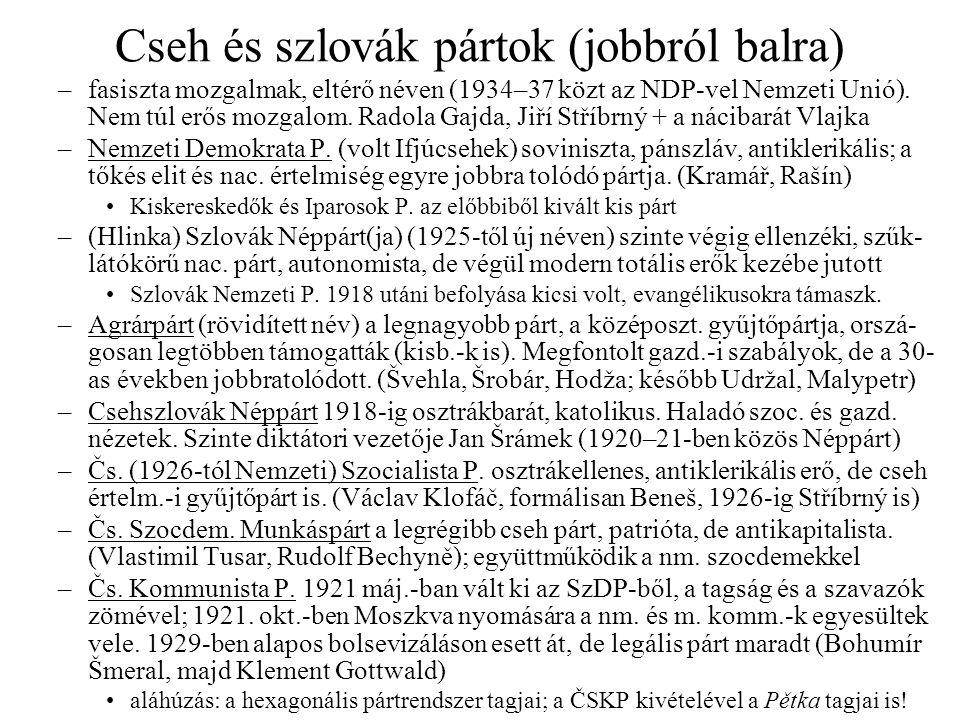 Cseh és szlovák pártok (jobbról balra) –fasiszta mozgalmak, eltérő néven (1934–37 közt az NDP-vel Nemzeti Unió). Nem túl erős mozgalom. Radola Gajda,
