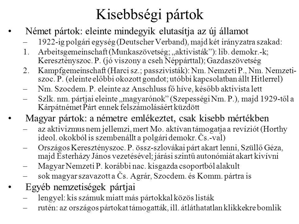 A Pětka szerepe •Megalakulása és működése –1920-ban Švehla javaslatára ült össze Masaryk betegsége és a parlamenti káosz (a fő kormánypárt SzDP szétesése, német pártok obstrukciója) miatt –a pártvezérek titkos, rendszeres találkozói és egyeztetései –eredeti tagjai: Švehla, Rašín, Bechyně, Stříbrný, Šrámek (az öt nagy cseh párt) –kezdetben fontos és szükséges volt (instabilitás, nincs parl.