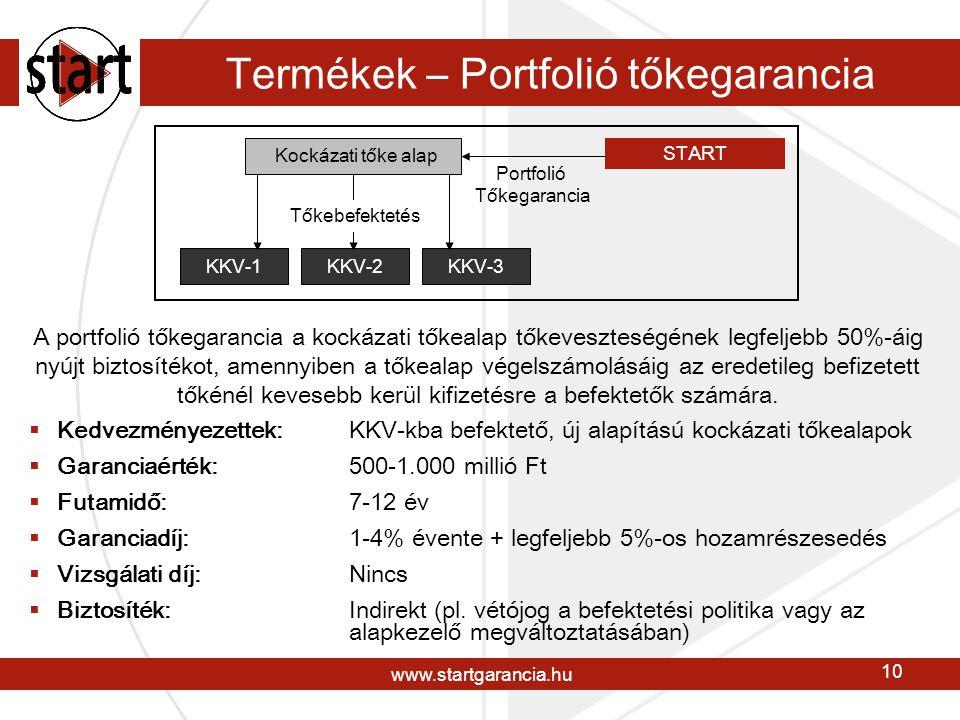 www.startgarancia.hu 10 Termékek – Portfolió tőkegarancia  Kedvezményezettek: KKV-kba befektető, új alapítású kockázati tőkealapok  Garanciaérték: 500-1.000 millió Ft  Futamidő: 7-12 év  Garanciadíj: 1-4% évente + legfeljebb 5%-os hozamrészesedés  Vizsgálati díj: Nincs  Biztosíték:Indirekt (pl.