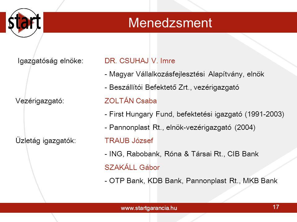 www.startgarancia.hu 17 Menedzsment Igazgatóság elnöke:DR.