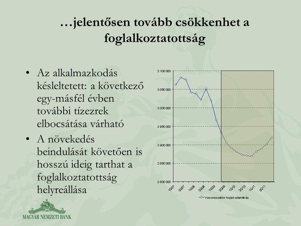 …jelentősen tovább csökkenhet a foglalkoztatottság •Az alkalmazkodás késleltetett: a következő egy-másfél évben további tízezrek elbocsátása várható •A növekedés beindulását követően is hosszú ideig tarthat a foglalkoztatottság helyreállása