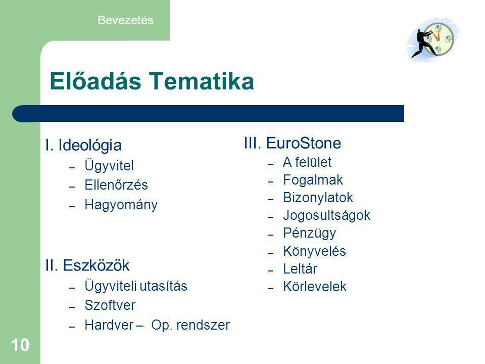 10 Előadás Tematika I. Ideológia – Ügyvitel – Ellenőrzés – Hagyomány II. Eszközök – Ügyviteli utasítás – Szoftver – Hardver – Op. rendszer Bevezetés I