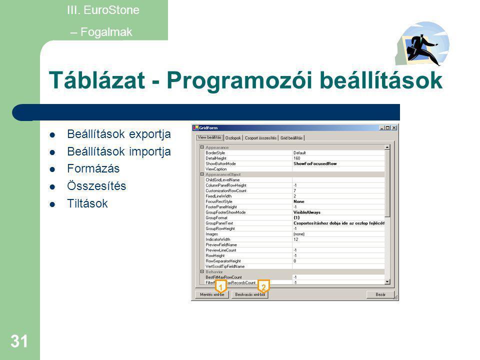 31 Táblázat - Programozói beállítások  Beállítások exportja  Beállítások importja  Formázás  Összesítés  Tiltások 12 III. EuroStone – Fogalmak
