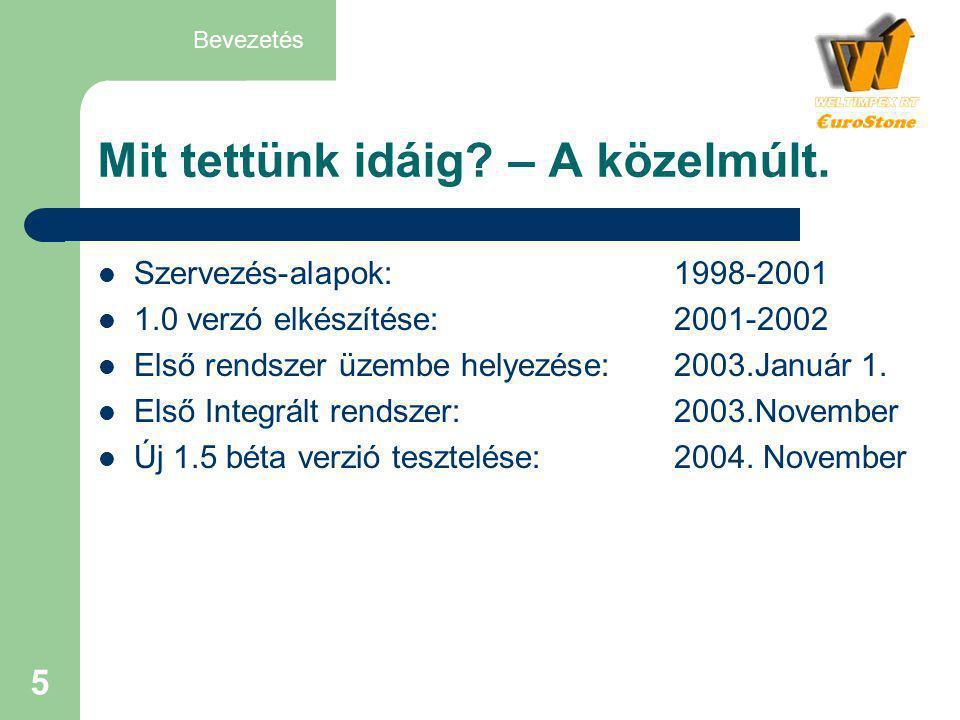 5 Mit tettünk idáig? – A közelmúlt.  Szervezés-alapok: 1998-2001  1.0 verzó elkészítése: 2001-2002  Első rendszer üzembe helyezése:2003.Január 1. 