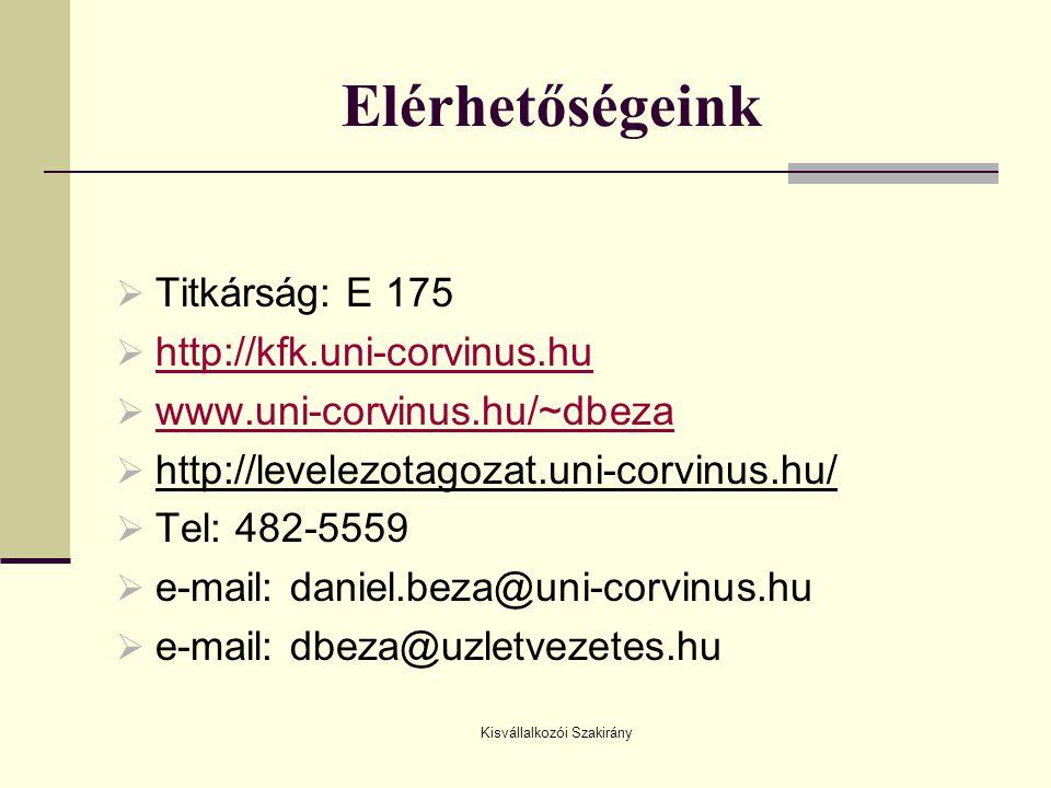 Kisvállalkozói Szakirány Elérhetőségeink  Titkárság: E 175  http://kfk.uni-corvinus.hu http://kfk.uni-corvinus.hu  www.uni-corvinus.hu/~dbeza www.u