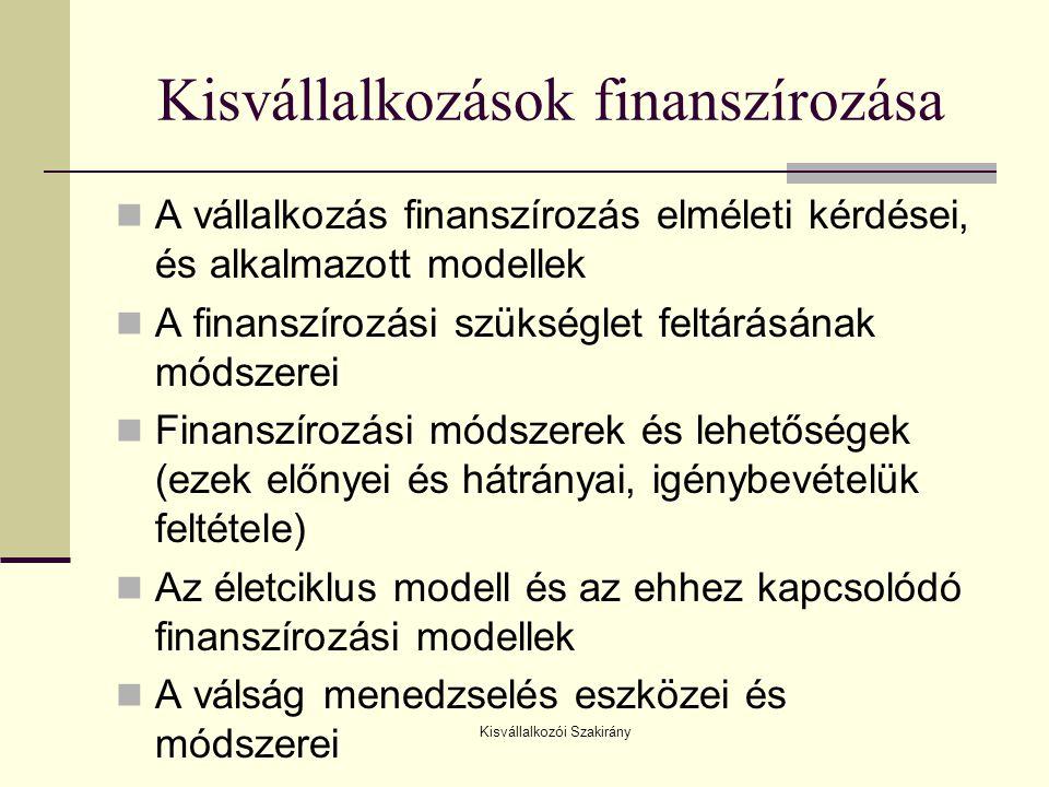 Kisvállalkozói Szakirány Kisvállalkozások finanszírozása  A vállalkozás finanszírozás elméleti kérdései, és alkalmazott modellek  A finanszírozási s