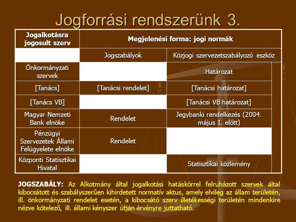 Jogforrási rendszerünk 3. Jogalkotásra jogosult szerv Megjelenési forma: jogi normák Jogszabályok Közjogi szervezetszabályozó eszköz Önkormányzati sze