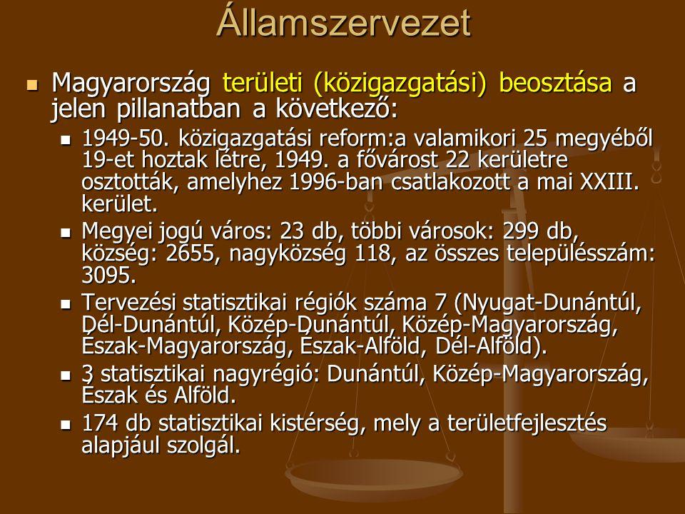 Államszervezet  Magyarország területi (közigazgatási) beosztása a jelen pillanatban a következő:  1949-50. közigazgatási reform:a valamikori 25 megy
