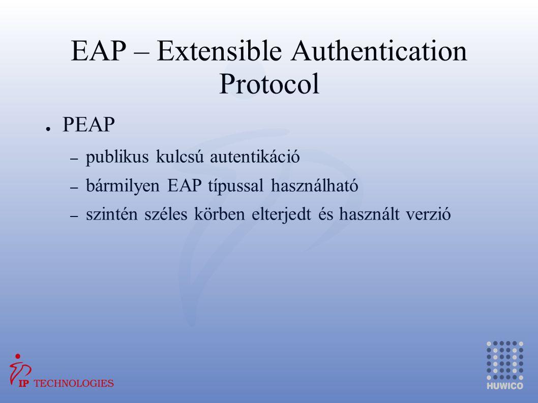 EAP – Extensible Authentication Protocol ● PEAP – publikus kulcsú autentikáció – bármilyen EAP típussal használható – szintén széles körben elterjedt