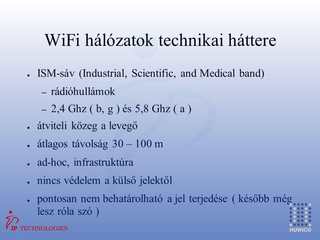 WiFi hálózatok technikai háttere ● ISM-sáv (Industrial, Scientific, and Medical band) – rádióhullámok – 2,4 Ghz ( b, g ) és 5,8 Ghz ( a ) ● átviteli k