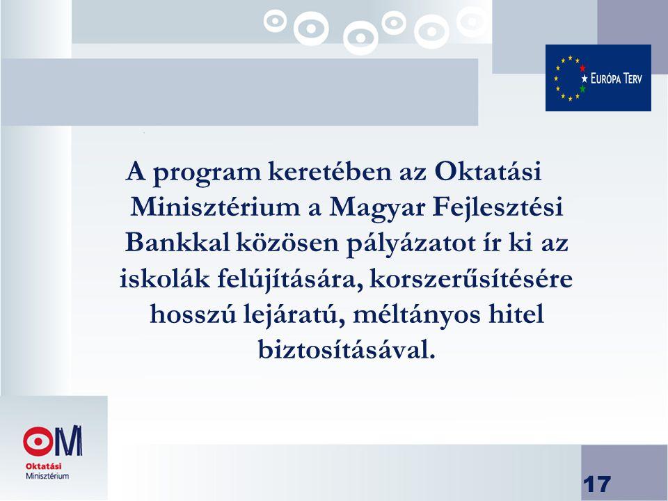 17 A program keretében az Oktatási Minisztérium a Magyar Fejlesztési Bankkal közösen pályázatot ír ki az iskolák felújítására, korszerűsítésére hosszú lejáratú, méltányos hitel biztosításával.