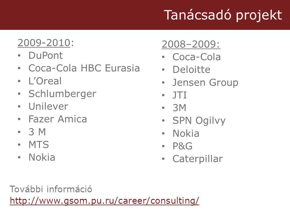 Tanácsadó projekt 2009-2010: • DuPont • Coca-Cola HBC Eurasia • L'Oreal • Schlumberger • Unilever • Fazer Amica • 3 M • MTS • Nokia 2008–2009: • Coca-Cola • Deloitte • Jensen Group • JTI • 3M • SPN Ogilvy • Nokia • P&G • Caterpillar További információ http://www.gsom.pu.ru/career/consulting/