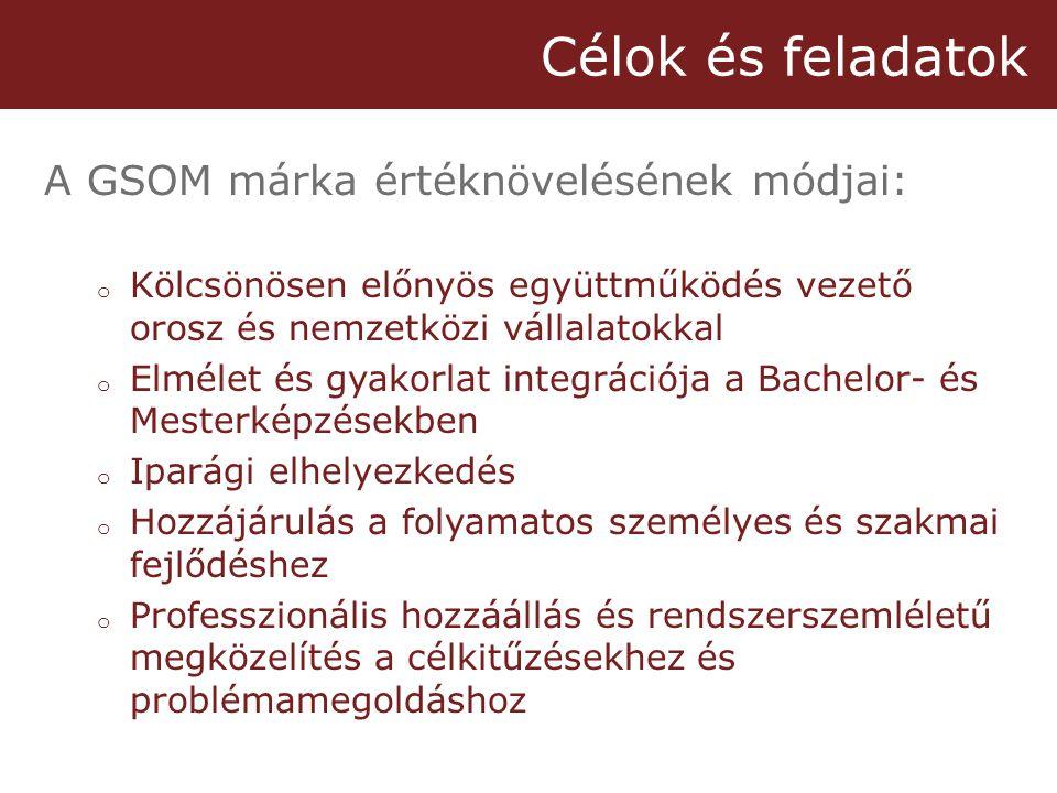 Célok és feladatok A GSOM márka értéknövelésének módjai: o Kölcsönösen előnyös együttműködés vezető orosz és nemzetközi vállalatokkal o Elmélet és gyakorlat integrációja a Bachelor- és Mesterképzésekben o Iparági elhelyezkedés o Hozzájárulás a folyamatos személyes és szakmai fejlődéshez o Professzionális hozzáállás és rendszerszemléletű megközelítés a célkitűzésekhez és problémamegoldáshoz