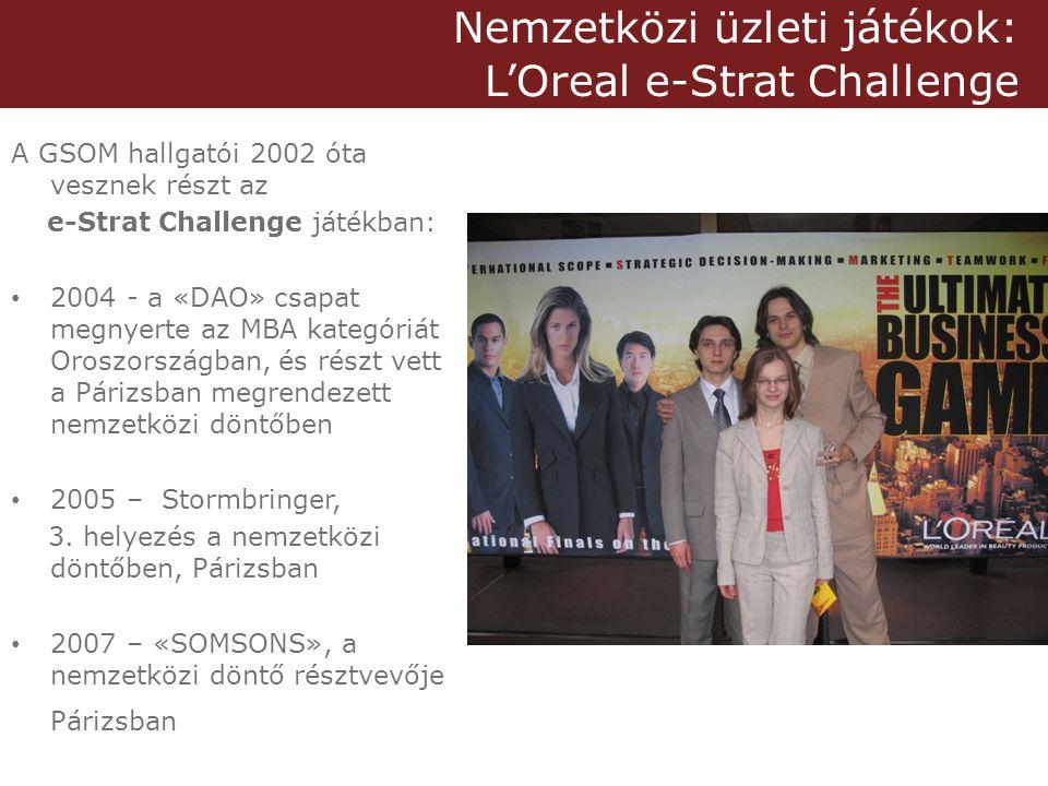 Nemzetközi üzleti játékok: L'Oreal e-Strat Challenge A GSOM hallgatói 2002 óta vesznek részt az e-Strat Challenge játékban: • 2004 - a «DAO» csapat megnyerte az MBA kategóriát Oroszországban, és részt vett a Párizsban megrendezett nemzetközi döntőben • 2005 – Stormbringer, 3.
