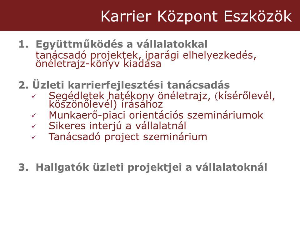 Karrier Központ Eszközök 1.Együttműködés a vállalatokkal tanácsadó projektek, iparági elhelyezkedés, önéletrajz-könyv kiadása 2.