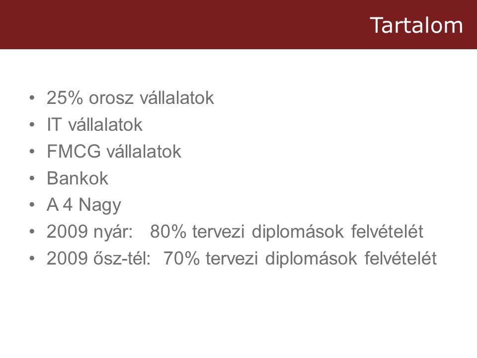 Tartalom •25% orosz vállalatok •IT vállalatok •FMCG vállalatok •Bankok •A 4 Nagy •2009 nyár: 80% tervezi diplomások felvételét •2009 ősz-tél: 70% tervezi diplomások felvételét