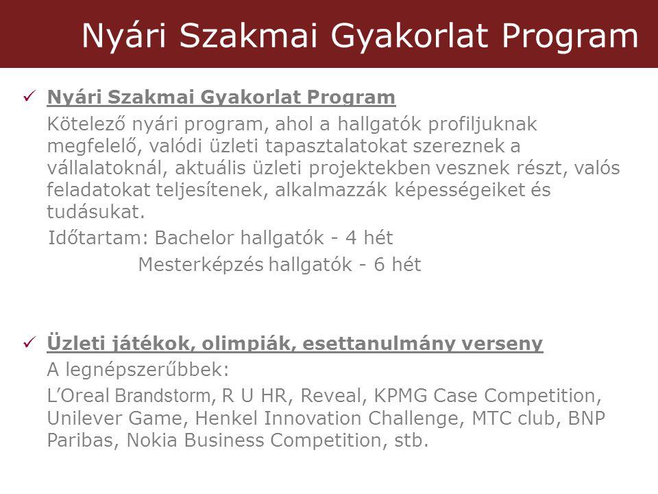 Nyári Szakmai Gyakorlat Program  Nyári Szakmai Gyakorlat Program Kötelező nyári program, ahol a hallgatók profiljuknak megfelelő, valódi üzleti tapasztalatokat szereznek a vállalatoknál, aktuális üzleti projektekben vesznek részt, valós feladatokat teljesítenek, alkalmazzák képességeiket és tudásukat.